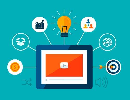 il video per lo sviluppo del brand on line